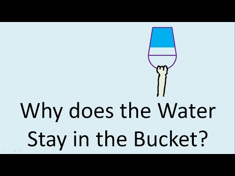 Why does water not fall out of a spinning bucket?