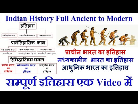 Crash course indian history ancient, medieval, modern   complete indian history   upsc, ssc, railway